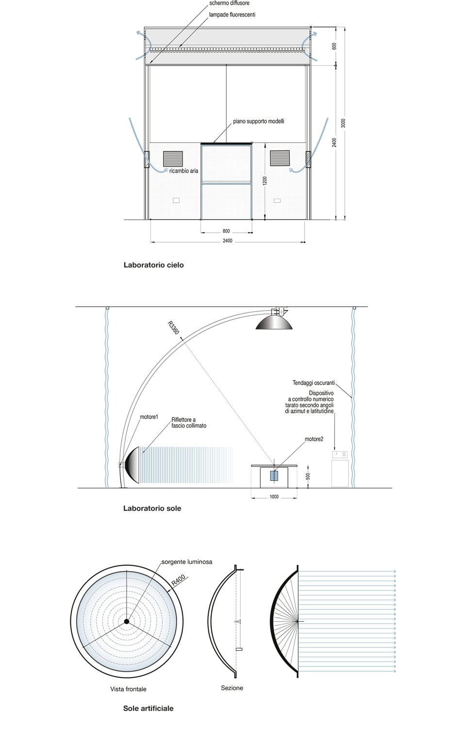 Main Archives Traverso Vighy Architetti Sustainable Architecture American Standard Heritage 10 Heat Pump Wiring Diagram Photo Credits